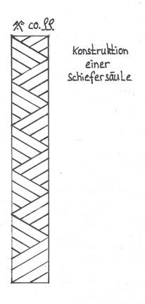 Entwurf Schiefersäule